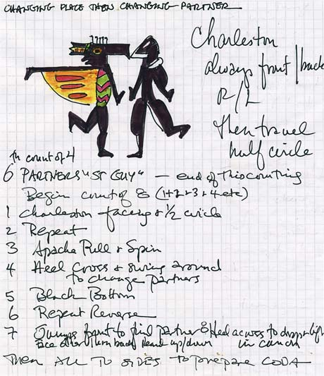 Page from Millicent Hodson's choreographic notebook with collage of Charleston, Apache partnering and moves from the Black Bottom. © Millicent Hodson. (Click image for larger version)