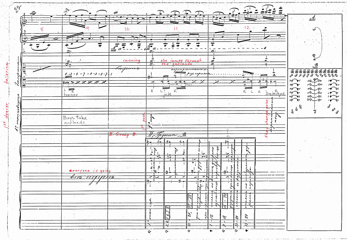 Click image for larger version<br />A page of Stepanov notation (with some translation and notes) of Le jardin animé - <i>Le Corsaire</i>. © Image courtesy Doug Fullington.