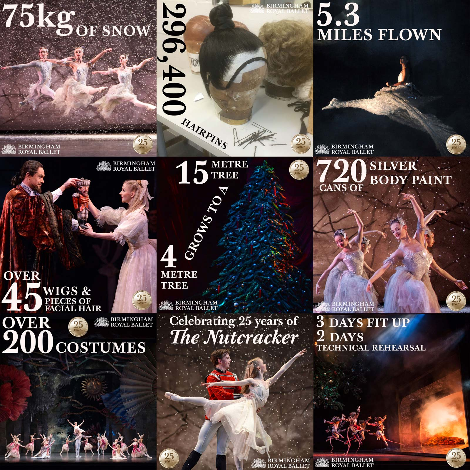 The BRB Nutcracker in Numbers.<br />© BRB, Roy Smiljanic. (Click image for larger version)