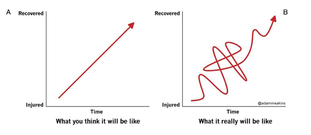 Literally the most accurate way of describing an injury I've ever seen. © and courtesy of Adam Meakins. (Click image for larger version)